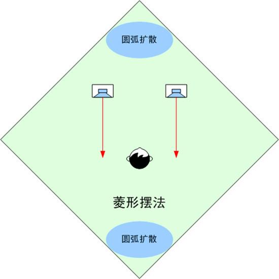菱形摆法.jpg