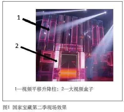 大视频盒子和视频平移升降柱
